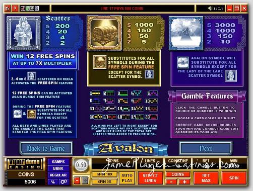 best online casino offers no deposit casino zodiac