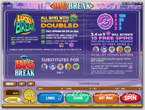 Big Break Slot - Review and Free to Play Online Game