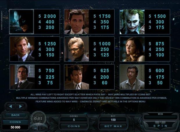 Ovat online kasinot sallittu ukrainassa reviews